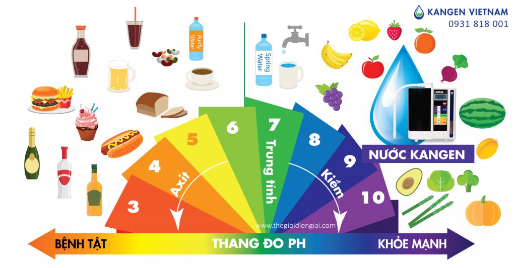 alkaline-kangen-water